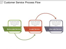 Customer Service Process Flow Presentation Pictures