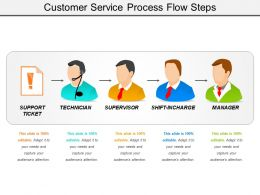Customer Service Process Flow Steps Presentation Layouts