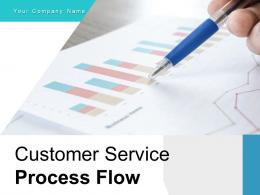 Customer Service Process Flow Travelling Telephonic Development Satisfaction Assurance