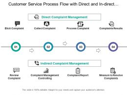 Customer Service Process Flow With Direct And Indirect Complaints Management