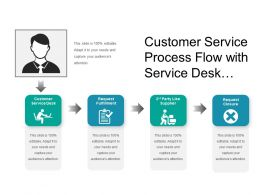 Customer Service Process Flow With Service Desk Request Fulfilment Supplier And Request Closure