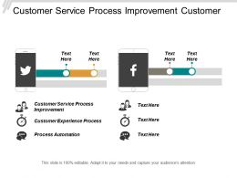 Customer Service Process Improvement Customer Experience Process Process Automation Cpb
