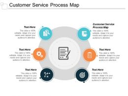 Customer Service Process Map Ppt Powerpoint Presentation Slides Templates Cpb