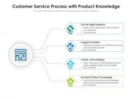 Customer Service Process With Product Knowledge
