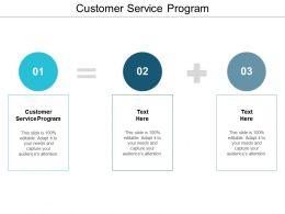 Customer Service Program Ppt Powerpoint Presentation File Design Inspiration Cpb