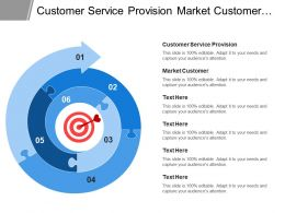 Customer Service Provision Market Customer Operational Improvement Proposed Actions