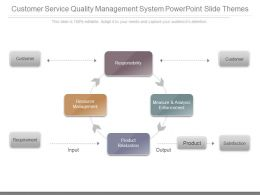 Customer Service Quality Management System Powerpoint Slide Themes