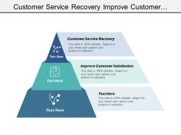 Customer Service Recovery Improve Customer Satisfaction Brand Strategy Cpb
