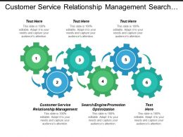 Customer Service Relationship Management Search Engine Promotion Optimization Cpb