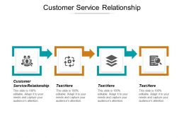 Customer Service Relationship Ppt Powerpoint Presentation Gallery Display Cpb