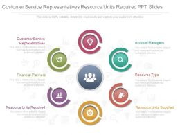 Customer Service Representatives Resource Units Required Ppt Slides