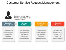 Customer Service Request Management Powerpoint Slide Show