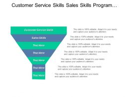 Customer Service Skills Sales Skills Program Management Training Cpb