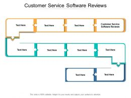 Customer Service Software Reviews Ppt Powerpoint Presentation Icon Objects Cpb