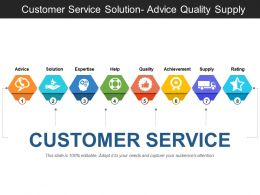 Customer Service Solution Advice Quality Supply