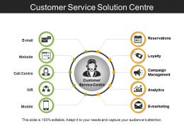 Customer Service Solution Centre