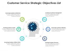 Customer Service Strategic Objectives List