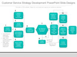 Customer Service Strategy Development Powerpoint Slide Designs