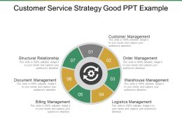 customer_service_strategy_good_ppt_example_Slide01