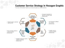 Customer Service Strategy In Hexagon Graphic