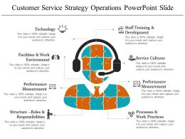Customer Service Strategy Operations Powerpoint Slide