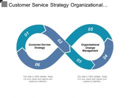 Customer Service Strategy Organizational Change Management Advertising Marketing Cpb