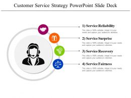 Customer Service Strategy Powerpoint Slide Deck