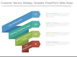 Customer Service Strategy Template Powerpoint Slide Rules