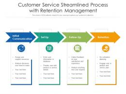 Customer Service Streamlined Process With Retention Management