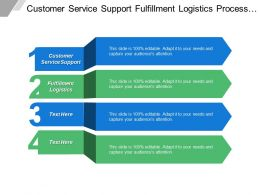 Customer Service Support Fulfillment Logistics Process Automation Tracking Workflow