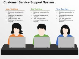 customer_service_support_system_flat_powerpoint_design_Slide01