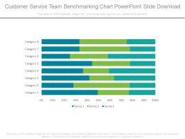 Customer Service Team Benchmarking Chart Powerpoint Slide Download