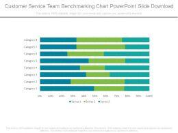Customer Service Team Benchmarking Chart Powerpoint Slide Download