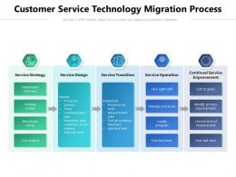 Customer Service Technology Migration Process