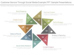 Customer Service Through Social Media Example Ppt Sample Presentations
