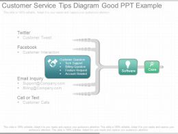 Customer Service Tips Diagram Good Ppt Example