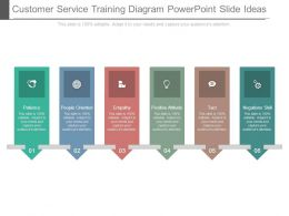 Customer Service Training Diagram Powerpoint Slide Ideas
