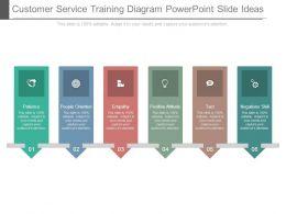customer_service_training_diagram_powerpoint_slide_ideas_Slide01