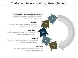 Customer Service Training Ideas Decision Ppt Powerpoint Presentation Outline Shapes Cpb