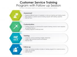Customer Service Training Program With Follow Up Session
