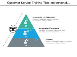 Customer Service Training Tips Interpersonal Effectiveness Effective Leadership Development Cpb