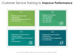 Customer Service Training To Improve Performance