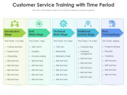 Customer Service Training With Time Period