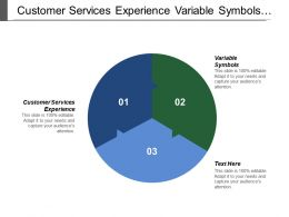 Customer Services Experience Variable Symbols Visual Symbols Motion Pictures