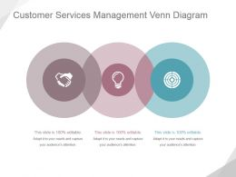 Customer Services Management Venn Diagram Powerpoint Slides
