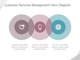 Customer Services Management Venn Diagram Powerpoint Slides