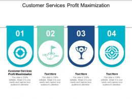Customer Services Profit Maximization Ppt Powerpoint Presentation File Deck Cpb