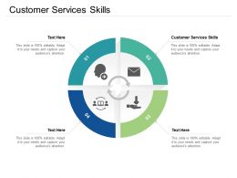 Customer Services Skills Ppt Powerpoint Presentation Professional Mockup Cpb
