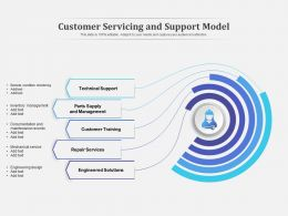 Customer Servicing And Support Model