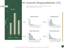 Customer Shopping Behavior Value How To Drive Revenue With Customer Journey Analytics Ppt Grid